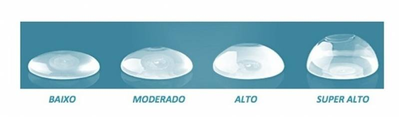 Quanto Custa Prótese de Silicone e Mamoplastia Mooca - Prótese de Silicone Mama 350ml